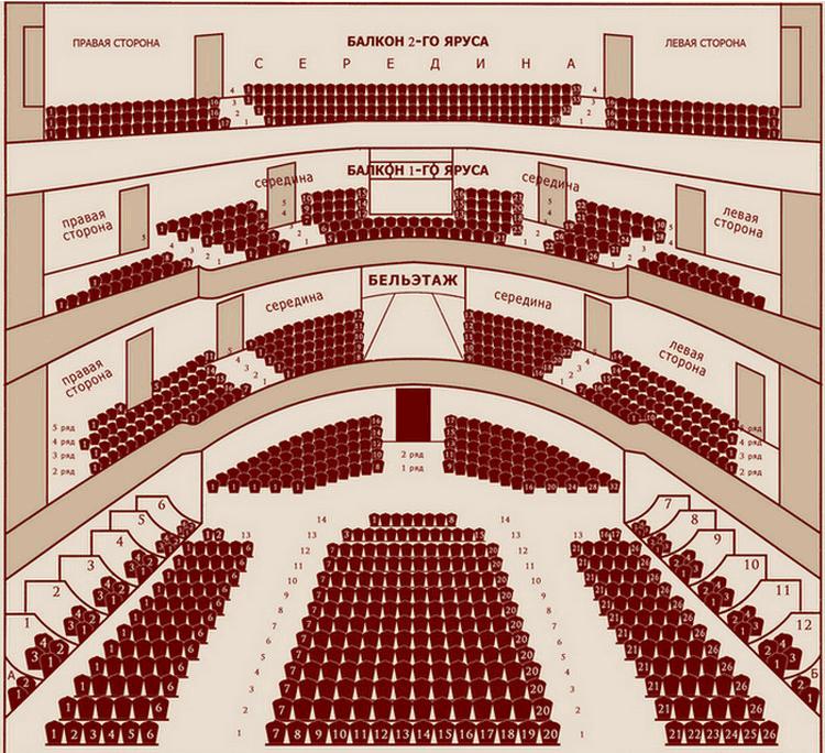 Схема зала театр маяковского
