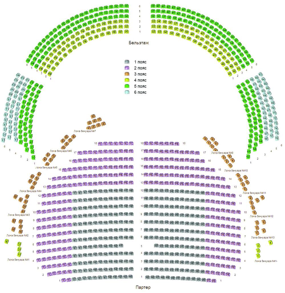 Театр станиславского схема театра