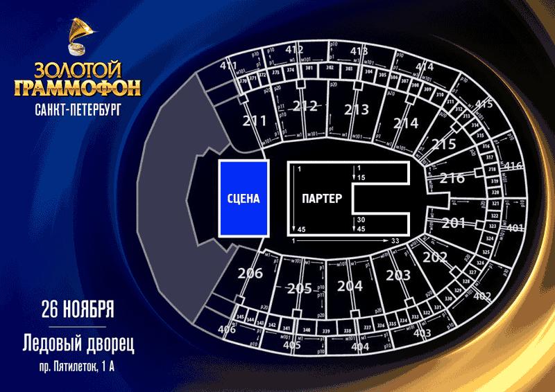 Ледовый дворец спорта (Мурманск схема проезда и билеты